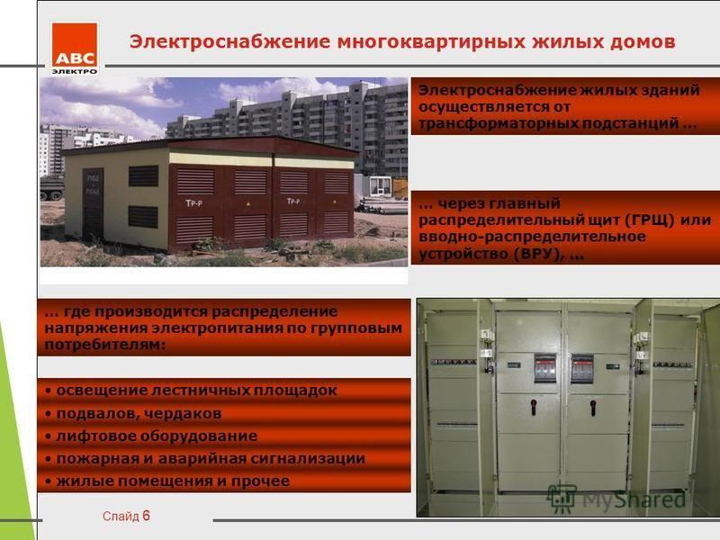 Слайд 6 Электроснабжение многоквартирных жилых домов Электроснабжение жилых зданий осуществляется от трансформаторных подстанций … … … через главный распределительный щит (ГРЩ) или вводно-распределительное устройство (ВРУ), … … где производится распр