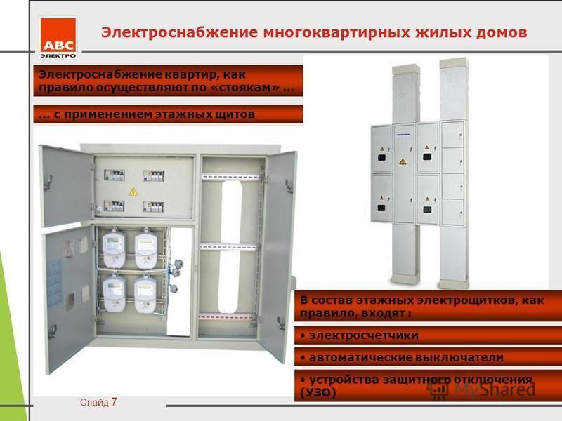 Слайд 7 Электроснабжение многоквартирных жилых домов Электроснабжение квартир, как правило осуществляют по «стоякам» … … с применением этажных щитов В состав этажных электрощитков, как правило, входят : электросчетчики автоматические выключатели устр