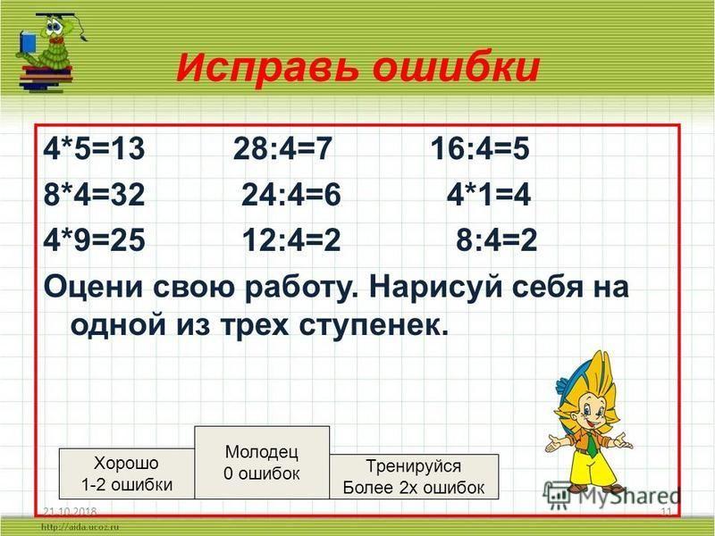 И справь ошибки 4*5=13 28:4=7 16:4=5 8*4=32 24:4=6 4*1=4 4*9=25 12:4=2 8:4=2 Оцени свою работу. Нарисуй себя на одной из трех ступенек. 21.10.201811 Хорошо 1-2 ошибки Молодец 0 ошибок Тренируйся Более 2 х ошибок