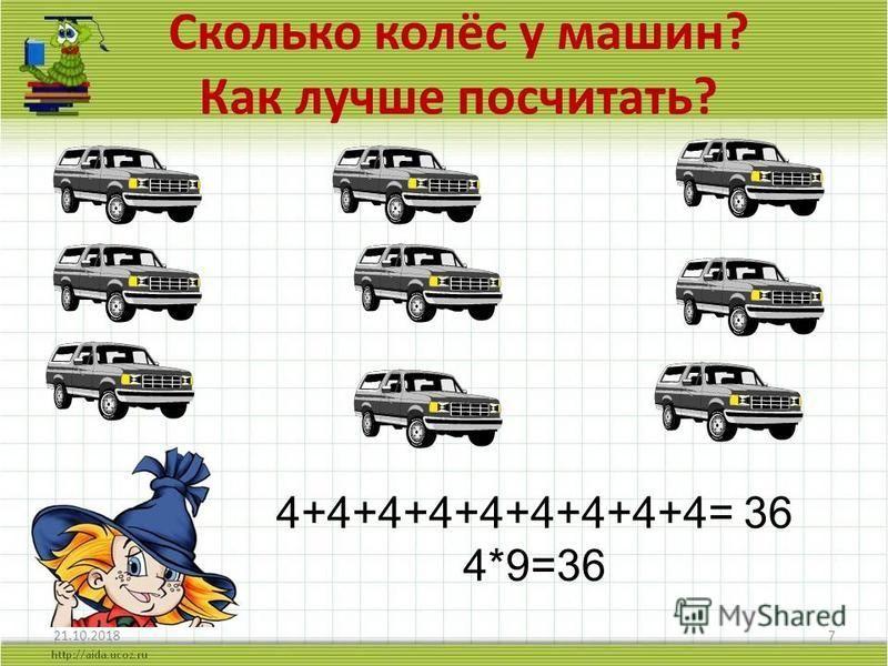 Сколько колёс у машин? Как лучше посчитать? 21.10.20187 4+4+4+4+4+4+4+4+4= 36 4*9=36
