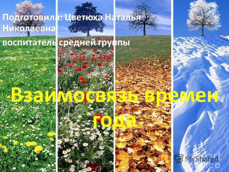 Взаимосвязь времен года Подготовила: Цветюха Наталья Николаевна воспитатель средней группы