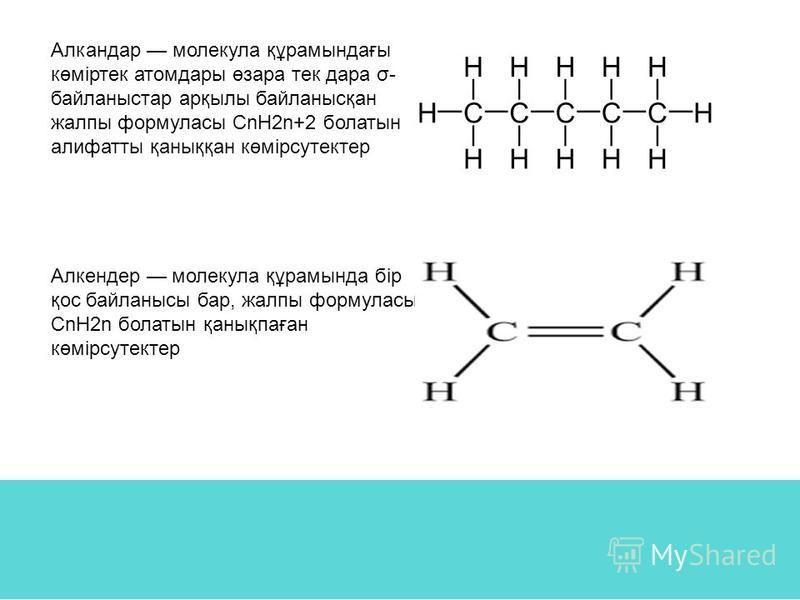 Алкандар молекула құрамындағы көміртек атомдары өзара тек дара σ- байланыстар арқылы байланысқан жалпы формуласы CnH2n+2 болатын алифатты қаныққан көмірсутектер Алкендер молекула құрамында бір қос байланысы бар, жалпы формуласы СnН2n болатын қанықпағ