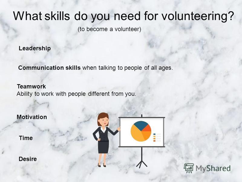 What skills do you need for volunteering? (to become a volunteer) Leadership Communication skills when talking to people of all ages. Teamwork Ability to work with people different from you. Motivation Time Desire