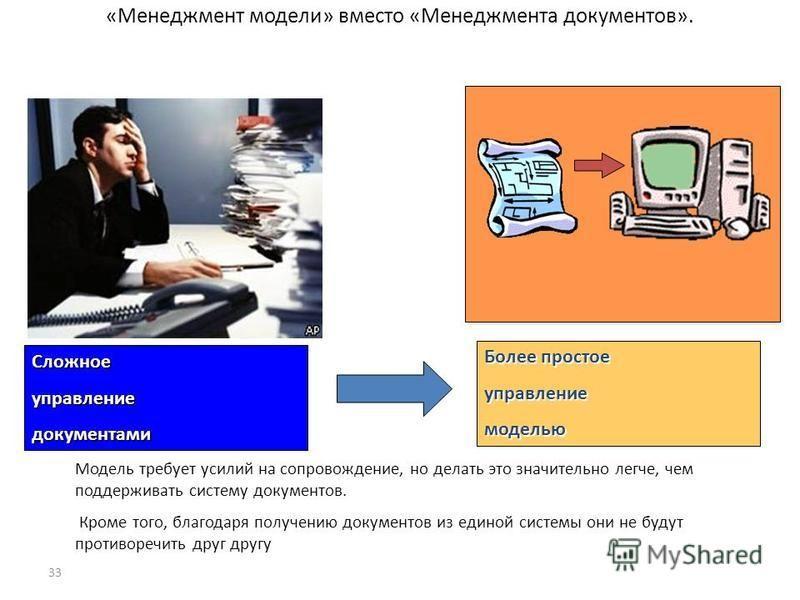 33 Сложноеуправлениедокументами Более простое управлениемоделью «Менеджмент модели» вместо «Менеджмента документов». Модель требует усилий на сопровождение, но делать это значительно легче, чем поддерживать систему документов. Кроме того, благодаря п