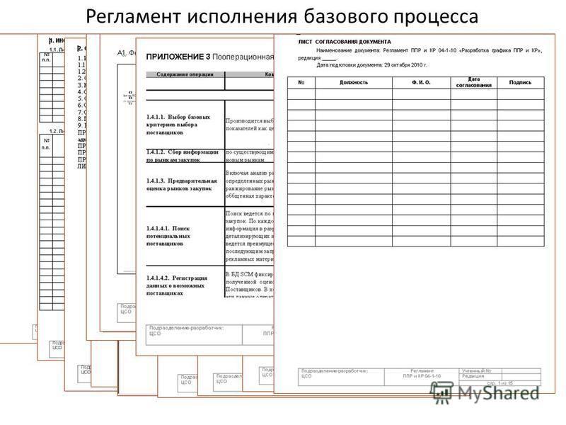 Регламент исполнения базового процесса