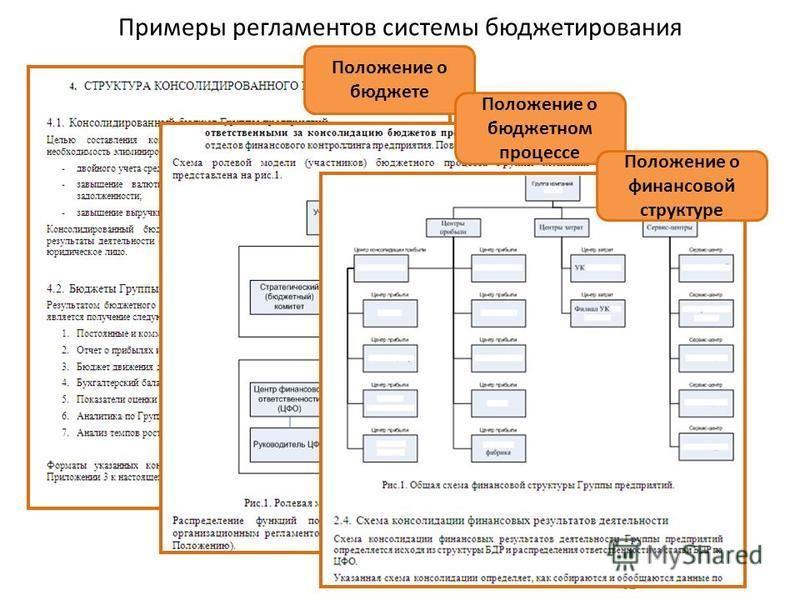 Примеры регламентов системы бюджетирования 62 Положение о бюджете Положение о бюджетном процессе Положение о финансовой структуре