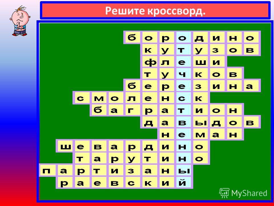 Решите кроссворд. 13. Командир русской батареи на Бородинском поле.