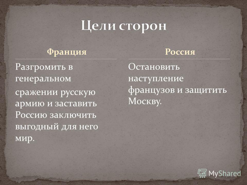 Франция Разгромить в генеральном сражении русскую армию и заставить Россию заключить выгодный для него мир. Остановить наступление французов и защитить Москву. Россия