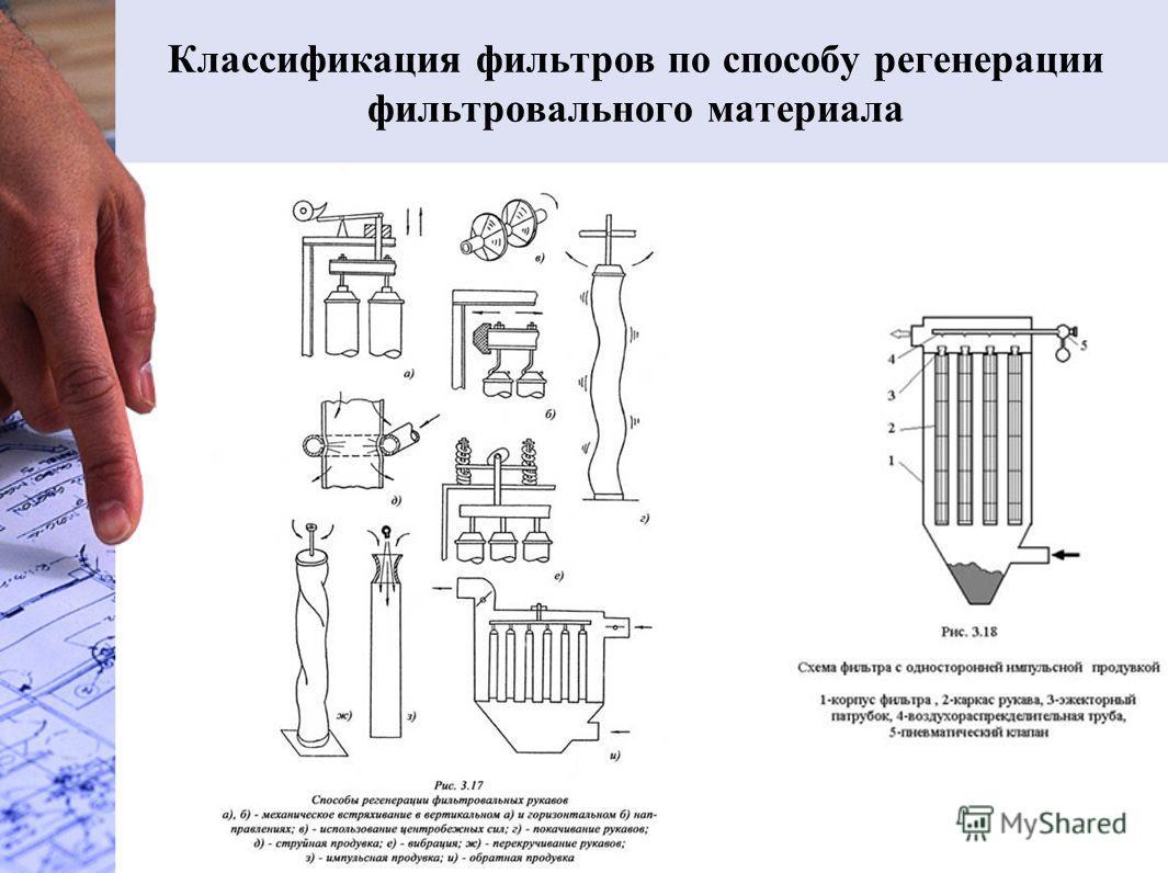 Классификация фильтров по способу регенерации фильтровального материала