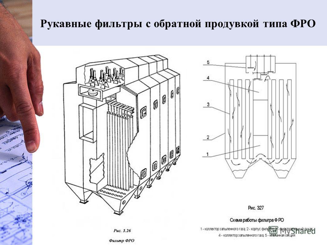 Рукавные фильтры с обратной продувкой типа ФРО