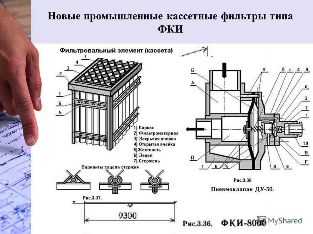 Новые промышленные кассетные фильтры типа ФКИ