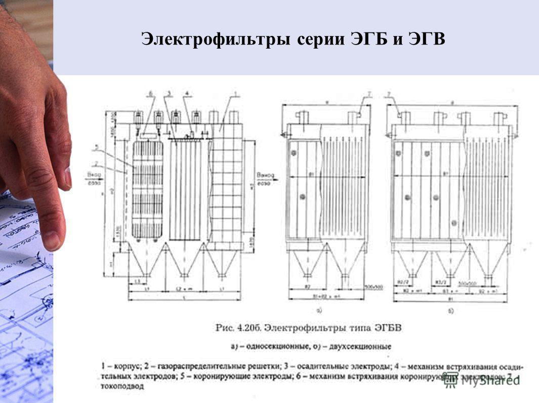 Электрофильтры серии ЭГБ и ЭГВ