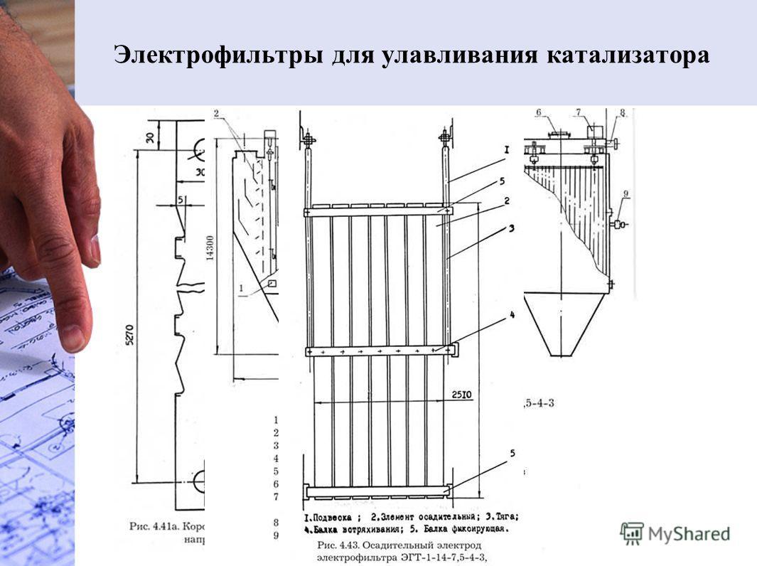 Электрофильтры для улавливания катализатора