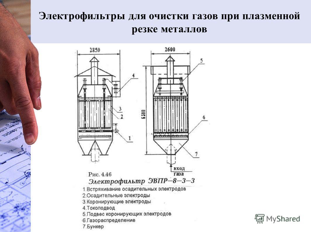 Электрофильтры для очистки газов при плазменной резке металлов