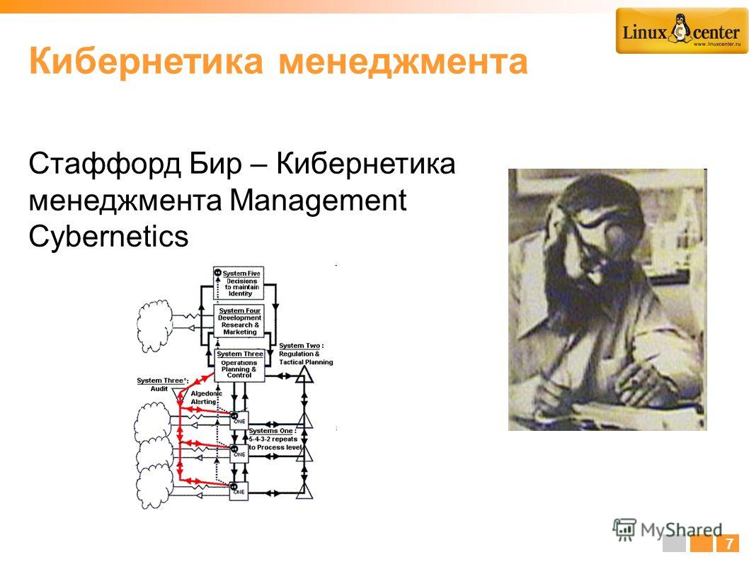 Стаффорд Бир – Кибернетика менеджмента Management Cybernetics Кибернетика менеджмента 7