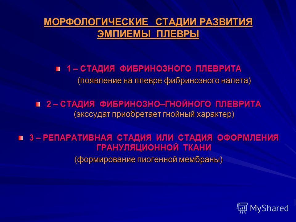 МОРФОЛОГИЧЕСКИЕ СТАДИИ РАЗВИТИЯ ЭМПИЕМЫ ПЛЕВРЫ 1 – СТАДИЯ ФИБРИНОЗНОГО ПЛЕВРИТА (появление на плевре фибринозного налета) (появление на плевре фибринозного налета) 2 – СТАДИЯ ФИБРИНОЗНО–ГНОЙНОГО ПЛЕВРИТА (экссудат приобретает гнойный характер) 3 – РЕ
