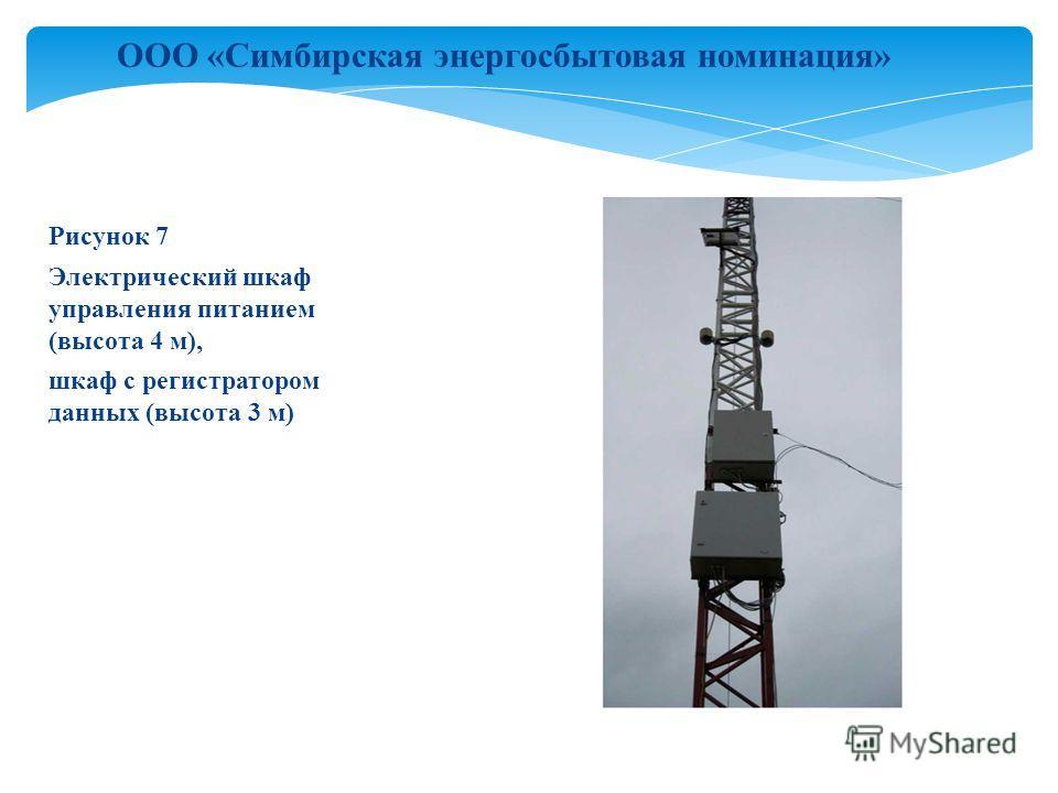 Рисунок 7 Электрический шкаф управления питанием (высота 4 м), шкаф с регистратором данных (высота 3 м) ООО «Симбирская энергосбытовая номинация»