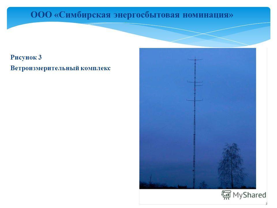 Рисунок 3 Ветроизмерительный комплекс ООО «Симбирская энергосбытовая номинация»