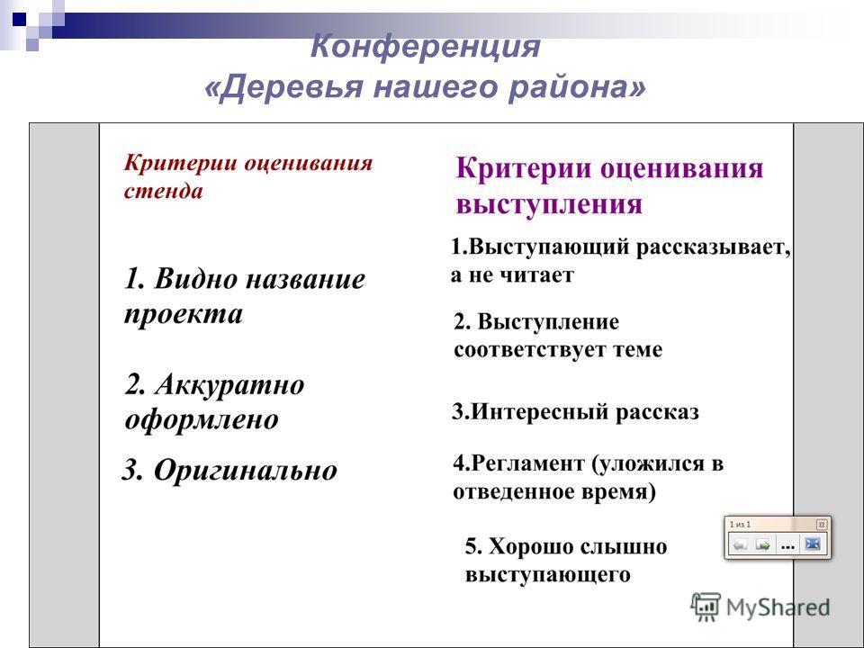 Конференция «Деревья нашего района»