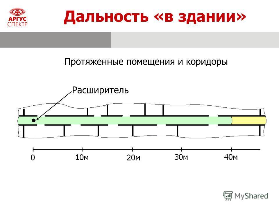 Дальность «в здании» Протяженные помещения и коридоры Расширитель