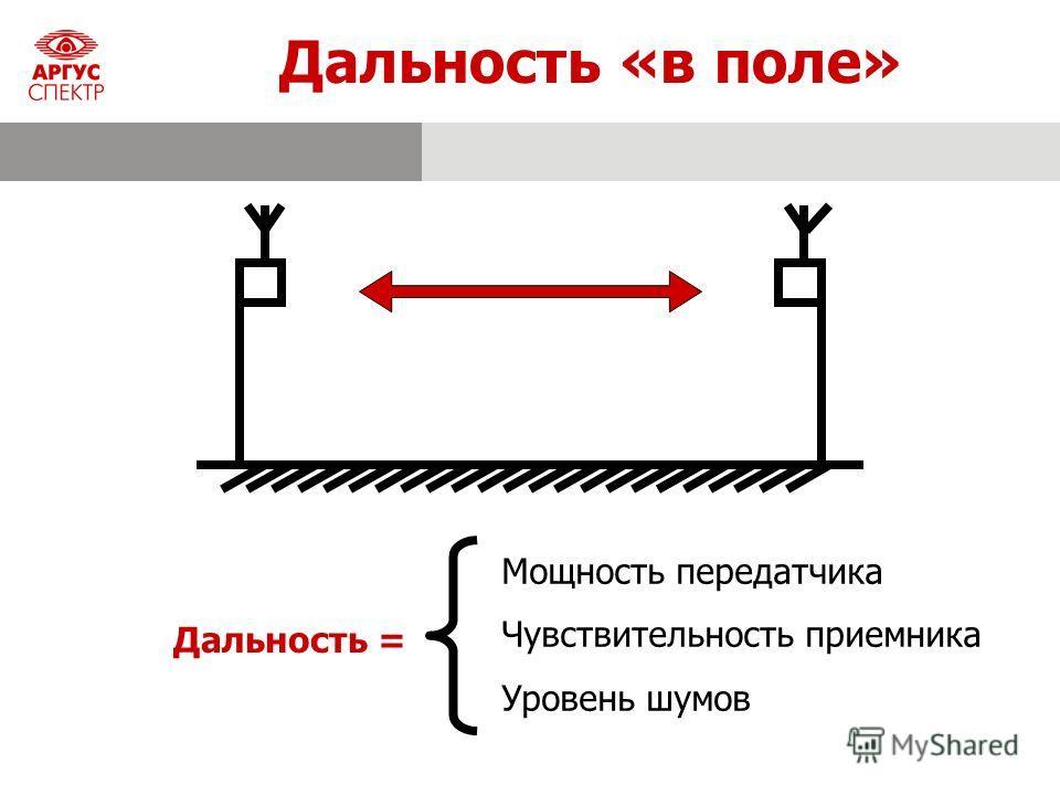 Дальность «в поле» Мощность передатчика Чувствительность приемника Уровень шумов Дальность =