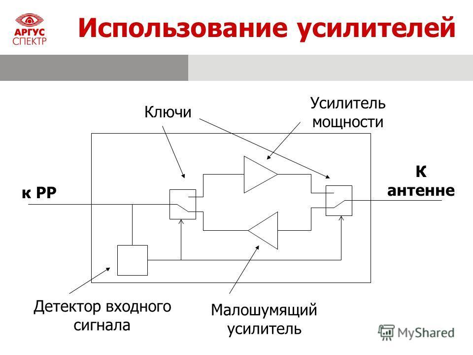 Использование усилителей К антенне к РР Детектор входного сигнала Ключи Усилитель мощности Малошумящий усилитель