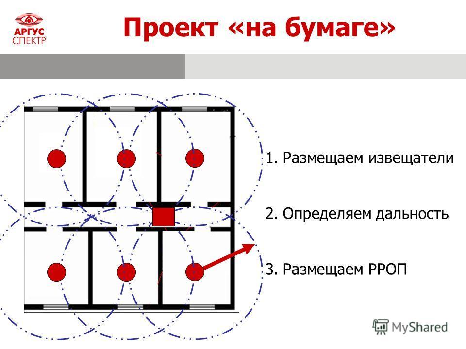 Проект «на бумаге» 1. Размещаем извещатели 2. Определяем дальность 3. Размещаем РРОП