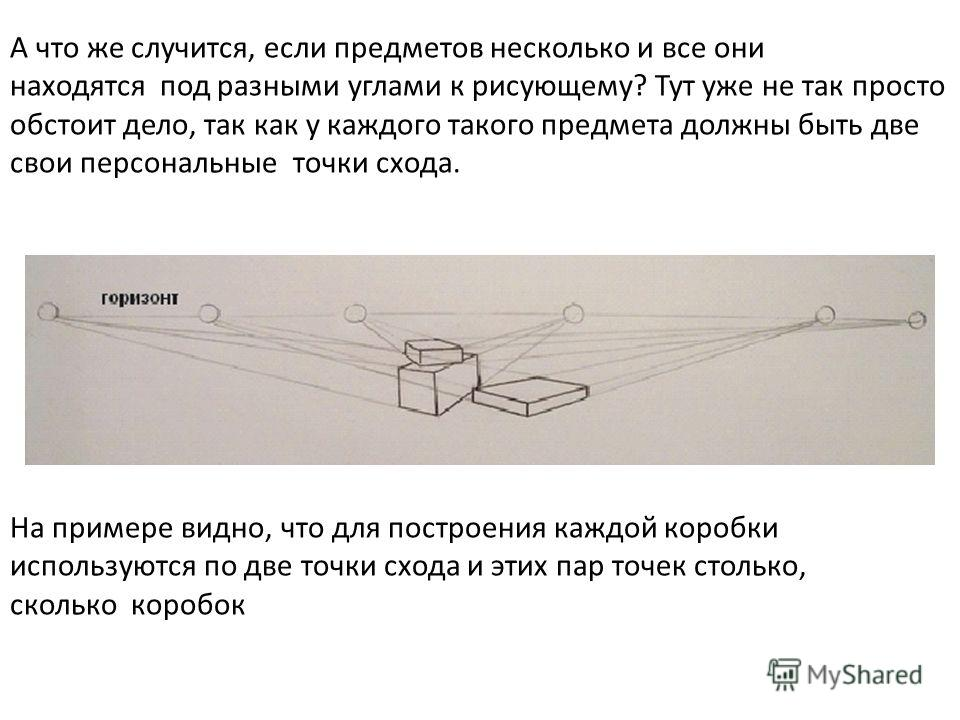 А что же случится, если предметов несколько и все они находятся под разными углами к рисующему? Тут уже не так просто обстоит дело, так как у каждого такого предмета должны быть две свои персональные точки схода. На примере видно, что для построения