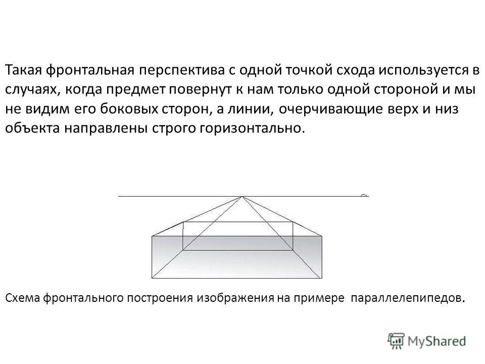 Такая фронтальная перспектива с одной точкой схода используется в случаях, когда предмет повернут к нам только одной стороной и мы не видим его боковых сторон, а линии, очерчивающие верх и низ объекта направлены строго горизонтально. Схема фронтально
