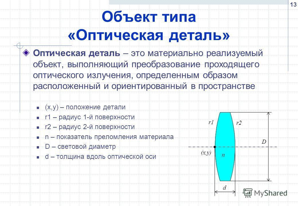 13 Объект типа «Оптическая деталь» Оптическая деталь – это материально реализуемый объект, выполняющий преобразование проходящего оптического излучения, определенным образом расположенный и ориентированный в пространстве (x,y) – положение детали r1 –