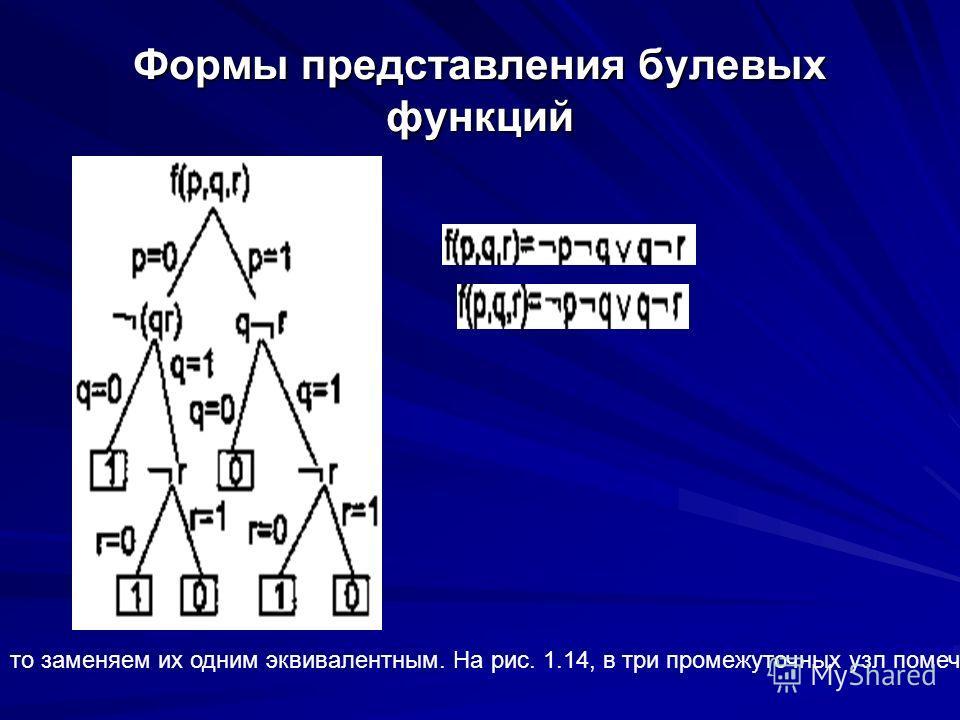 Формы представления булевых функций то заменяем их одним эквивалентным. На рис. 1.14, в три промежуточных узл помеченные переменной z, объединены в один.