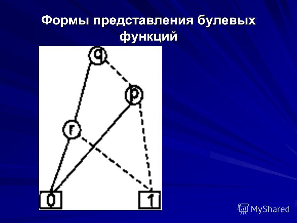 Формы представления булевых функций