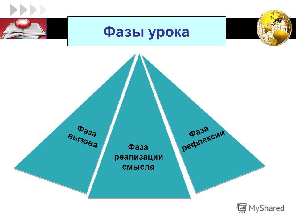 LOGO Фаза рефлексии Фаза рефлексии Фаза реализации смысла Фаза реализации смысла Фаза вызова Фаза вызова Фазы урока