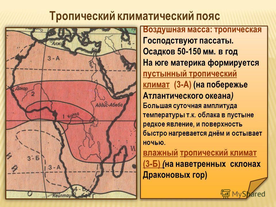 Тропический климатический пояс Воздушная масса: тропическая Господствуют пассаты. Осадков 50-150 мм. в год На юге материка формируется пустынный тропический климат (3-А) (на побережье Атлантического океана ) Большая суточная амплитуда температуры т.к