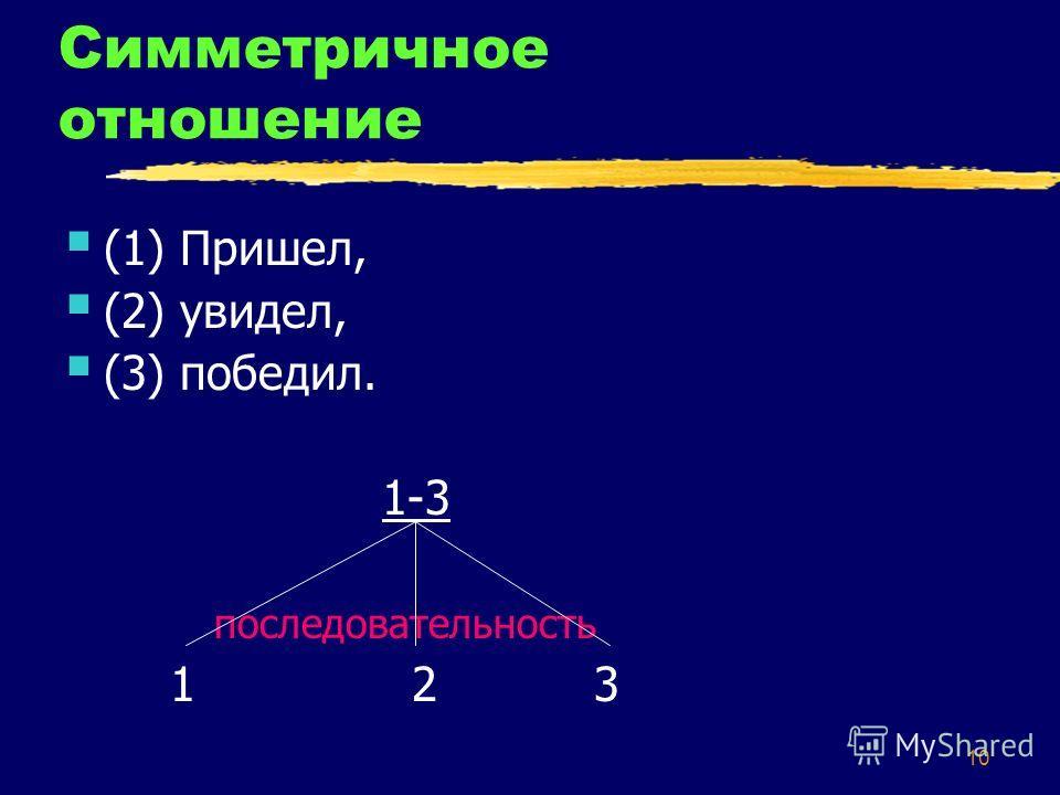 10 Симметричное отношение (1) Пришел, (2) увидел, (3) победил. 1-3 последовательность 1 23