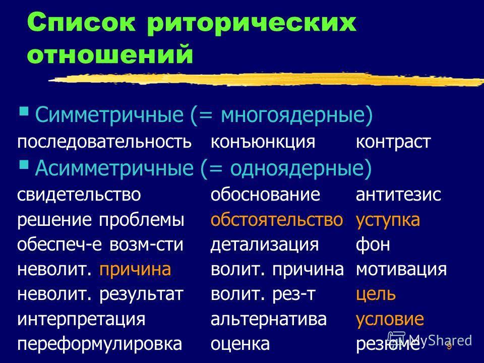 9 Список риторических отношений Симметричные (= многоядерные) последовательность конъюнкция контраст Асимметричные (= одноядерные) свидетельство обоснование антитезис решение проблемы обстоятельство уступка обеспеч-е возм-стидетализацияфон неболит. п