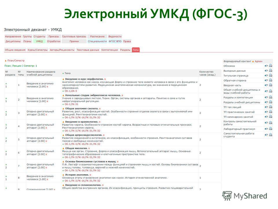 Электронный УМКД ( ФГОС -3)