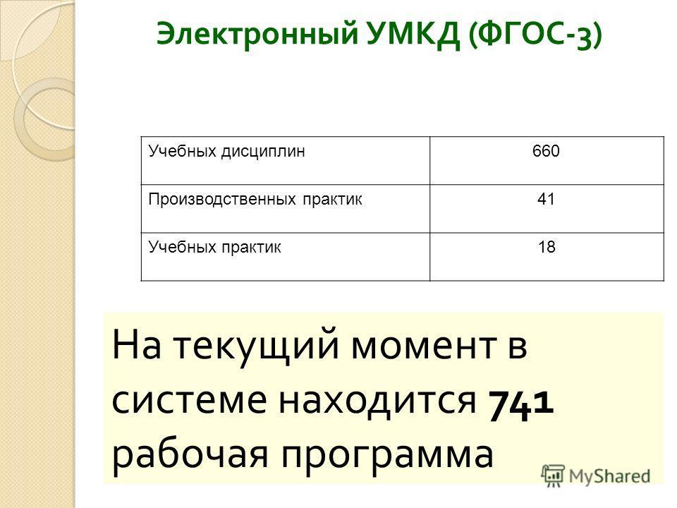 На текущий момент в системе находится 741 рабочая программа Учебных дисциплин 660 Производственных практик 41 Учебных практик 18 Электронный УМКД ( ФГОС -3)