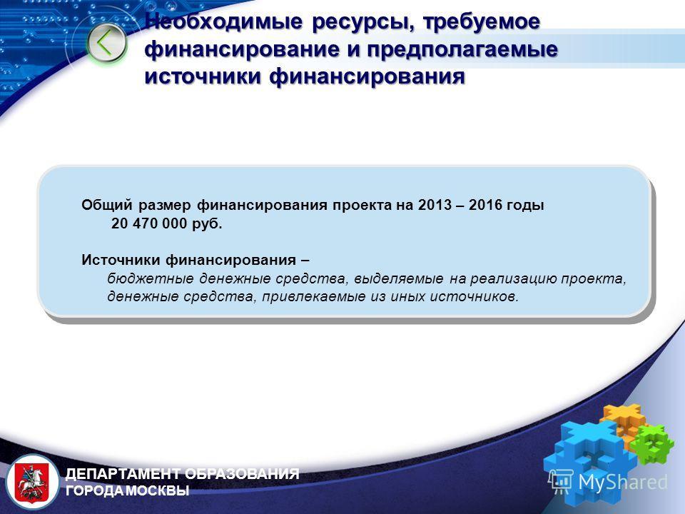 LOGO Общий размер финансирования проекта на 2013 – 2016 годы 20 470 000 руб. Источники финансирования – бюджетные денежные средства, выделяемые на реализацию проекта, денежные средства, привлекаемые из иных источников. Общий размер финансирования про