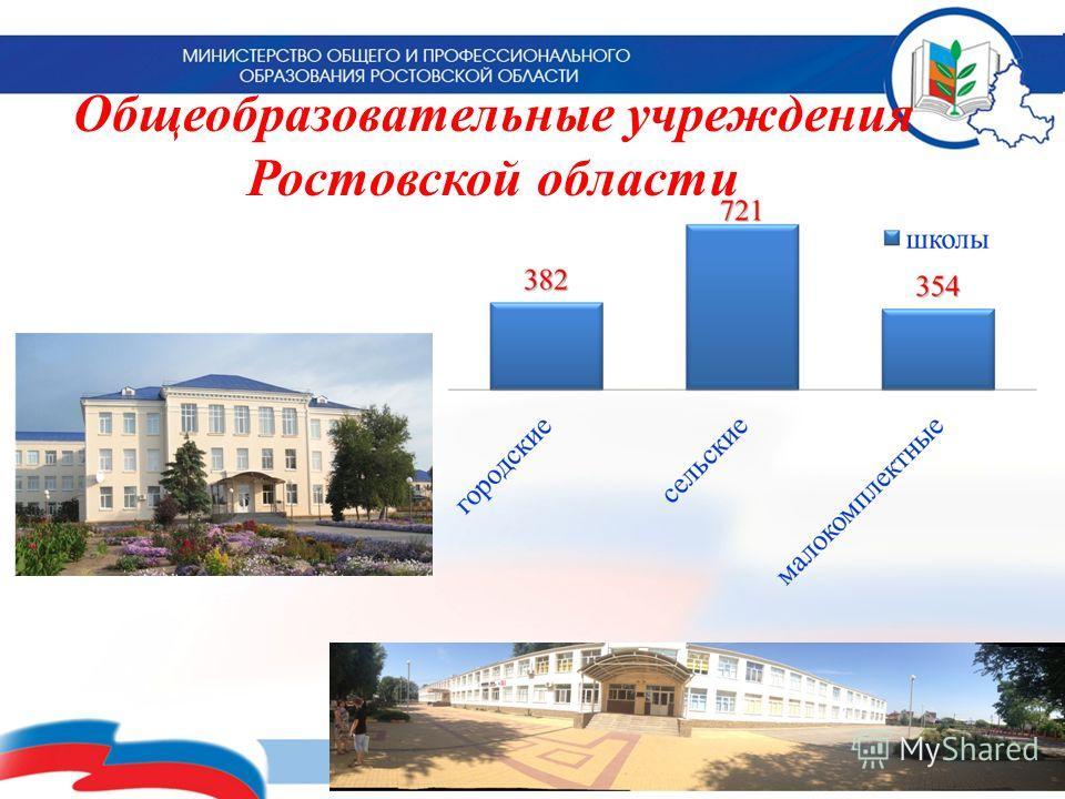 Общеобразовательные учреждения Ростовской области 4