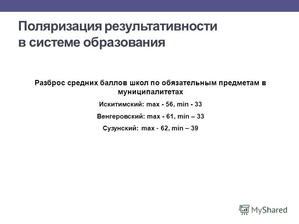 Поляризация результативности в системе образования Разброс средних баллов школ по обязательным предметам в муниципалитетах Искитимский: max - 56, min - 33 Венгеровский: max - 61, min – 33 Сузунский: max - 62, min – 39