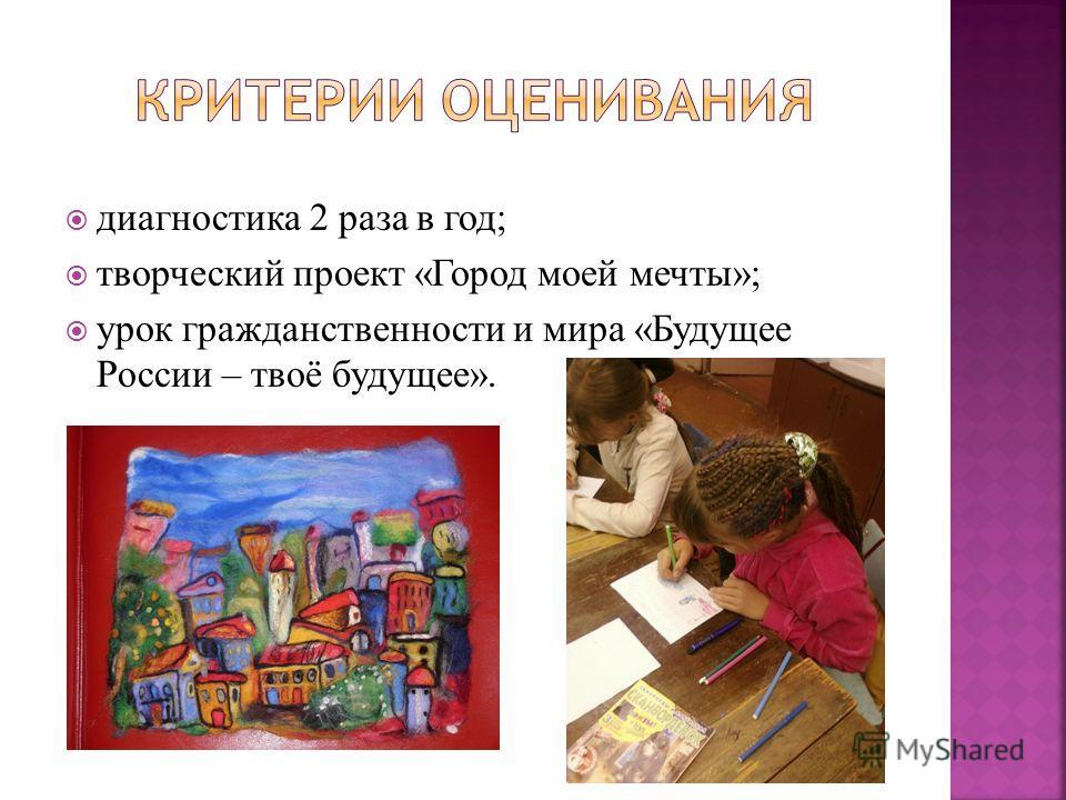 диагностика 2 раза в год; творческий проект «Город моей мечты»; урок гражданственности и мира «Будущее России – твоё будущее».