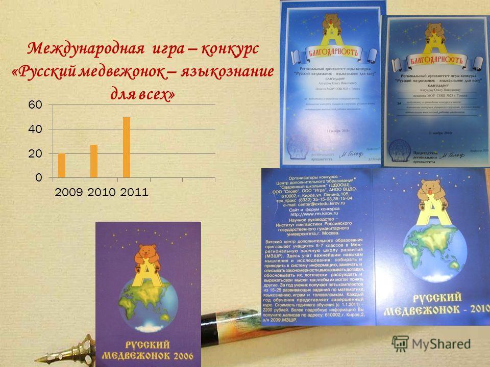 Международная игра – конкурс «Русский медвежонок – языкознание для всех»