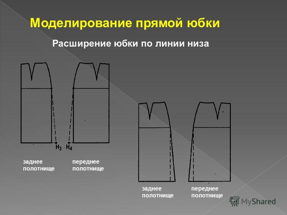 Моделирование прямой юбки Расширение юбки по линии низа заднее полотнище переднее полотнище заднее полотнище переднее полотнище