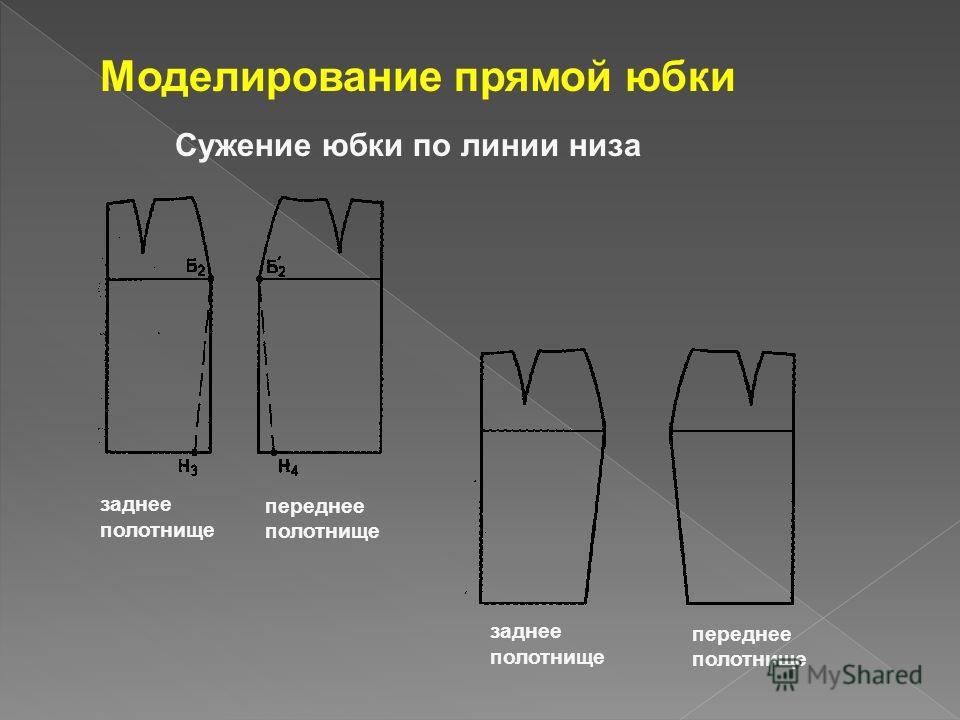 Моделирование прямой юбки Сужение юбки по линии низа заднее полотнище заднее полотнище переднее полотнище переднее полотнище