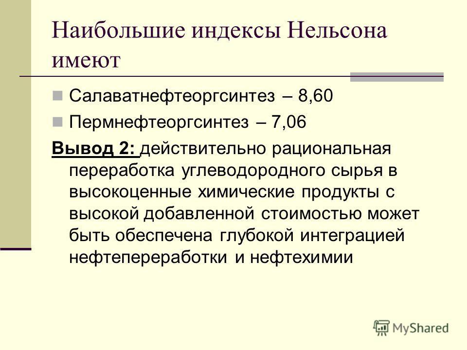 Наибольшие индексы Нельсона имеют Салаватнефтеоргсинтез – 8,60 Пермнефтеоргсинтез – 7,06 Вывод 2: действительно рациональная переработка углеводородного сырья в высокоценные химические продукты с высокой добавленной стоимостью может быть обеспечена г