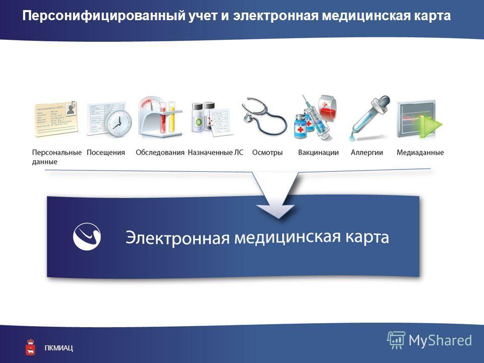 ПКМИАЦ Персонифицированный учет и электронная медицинская карта