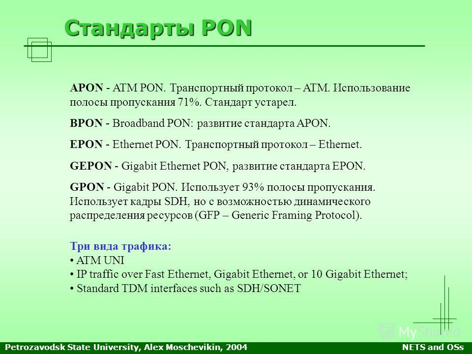 Petrozavodsk State University, Alex Moschevikin, 2004NETS and OSs Стандарты PON APON - ATM PON. Транспортный протокол – ATM. Использование полосы пропускания 71%. Стандарт устарел. BPON - Broadband PON: развитие стандарта APON. EPON - Ethernet PON. Т