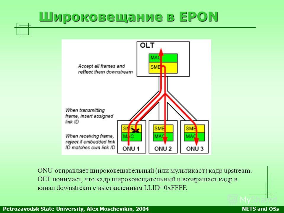 Petrozavodsk State University, Alex Moschevikin, 2004NETS and OSs Широковещание в EPON ONU отправляет широковещательный (или мультикаст) кадр upstream. OLT понимает, что кадр широковещательный и возвращает кадр в канал downstream с выставленным LLID=