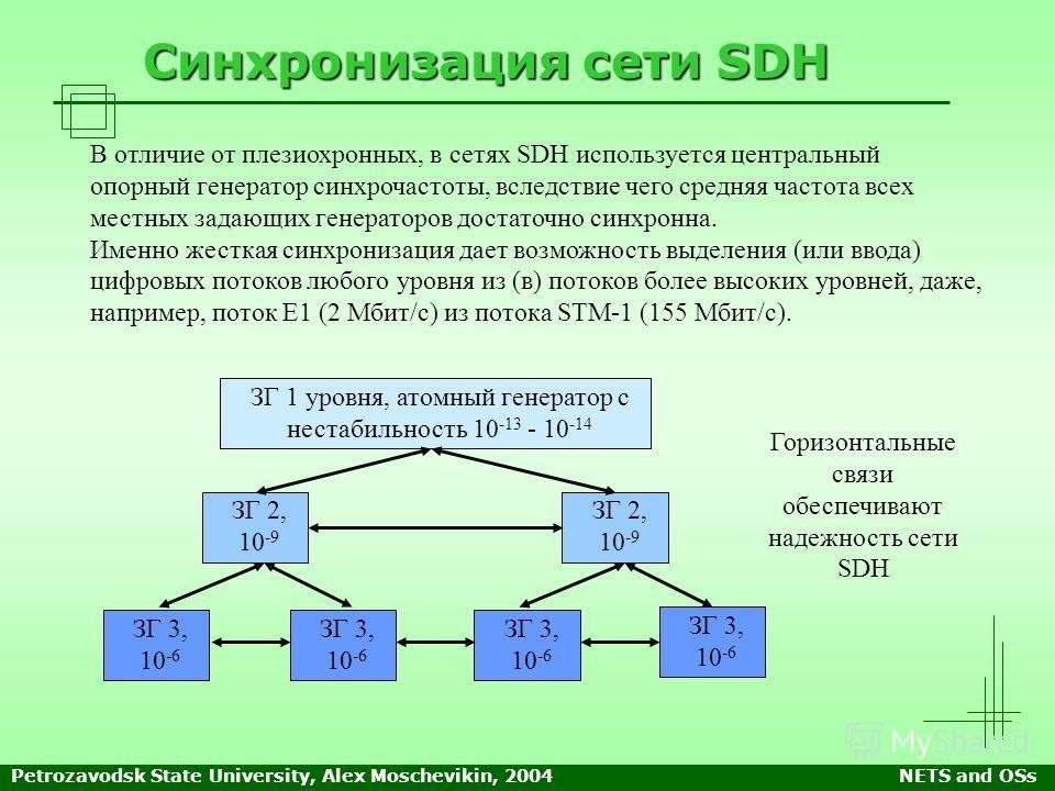 Petrozavodsk State University, Alex Moschevikin, 2004NETS and OSs Синхронизация сети SDH В отличие от плезирхронных, в сетях SDH используется центральный опорный генератор синхро частоты, вследствие чего средняя частота всех местных задающих генерато
